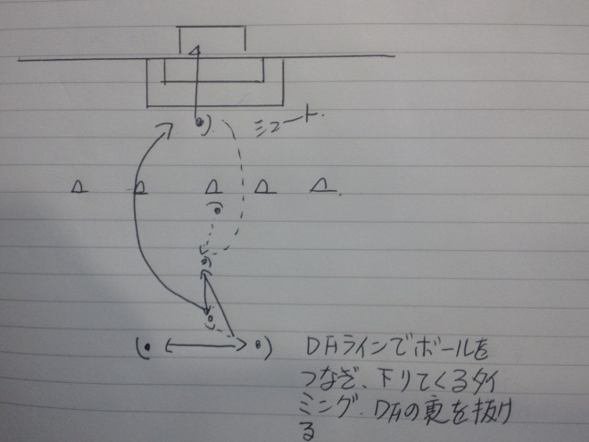 TS3S0134